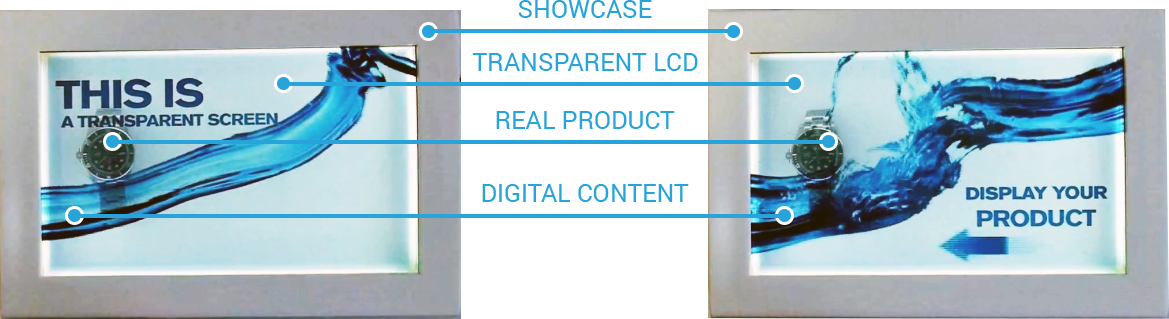 LCD transparent